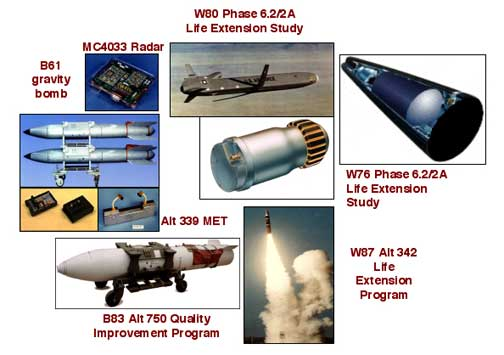 A gallery of various missiles.