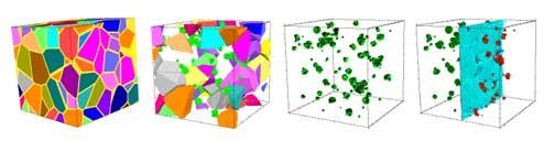 Gran-scale simulation.