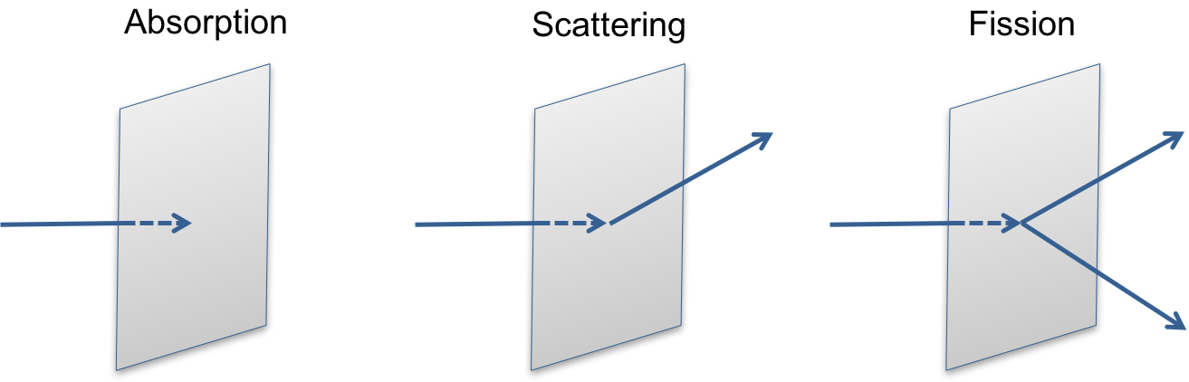 Quicksilver Absorption Scattering Fissure